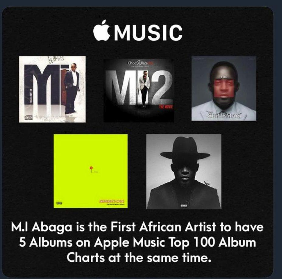 Fellow is an Apple Music African album chart topper